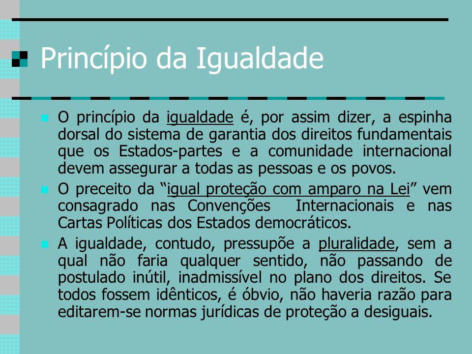 Princípio da Igualdade