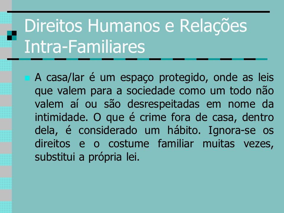 Direitos Humanos e Relações Intra-Familiares
