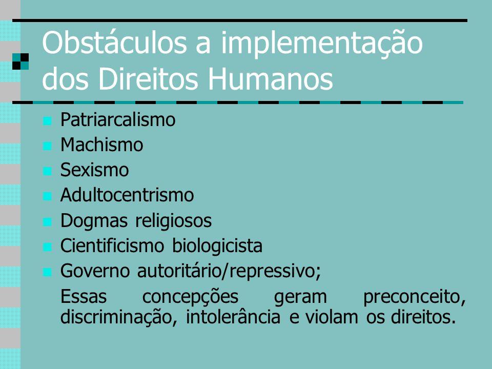 Obstáculos a implementação dos Direitos Humanos