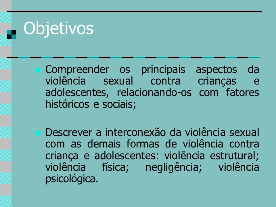 Objetivos Compreender os principais aspectos da violência sexual contra crianças e adolescentes, relacionando-os com fatores históricos e sociais;