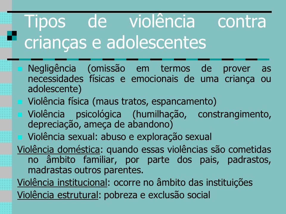 Tipos de violência contra crianças e adolescentes