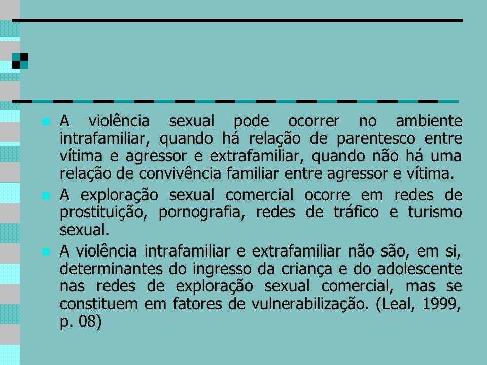 A violência sexual pode ocorrer no ambiente intrafamiliar, quando há relação de parentesco entre vítima e agressor e extrafamiliar, quando não há uma relação de convivência familiar entre agressor e vítima.
