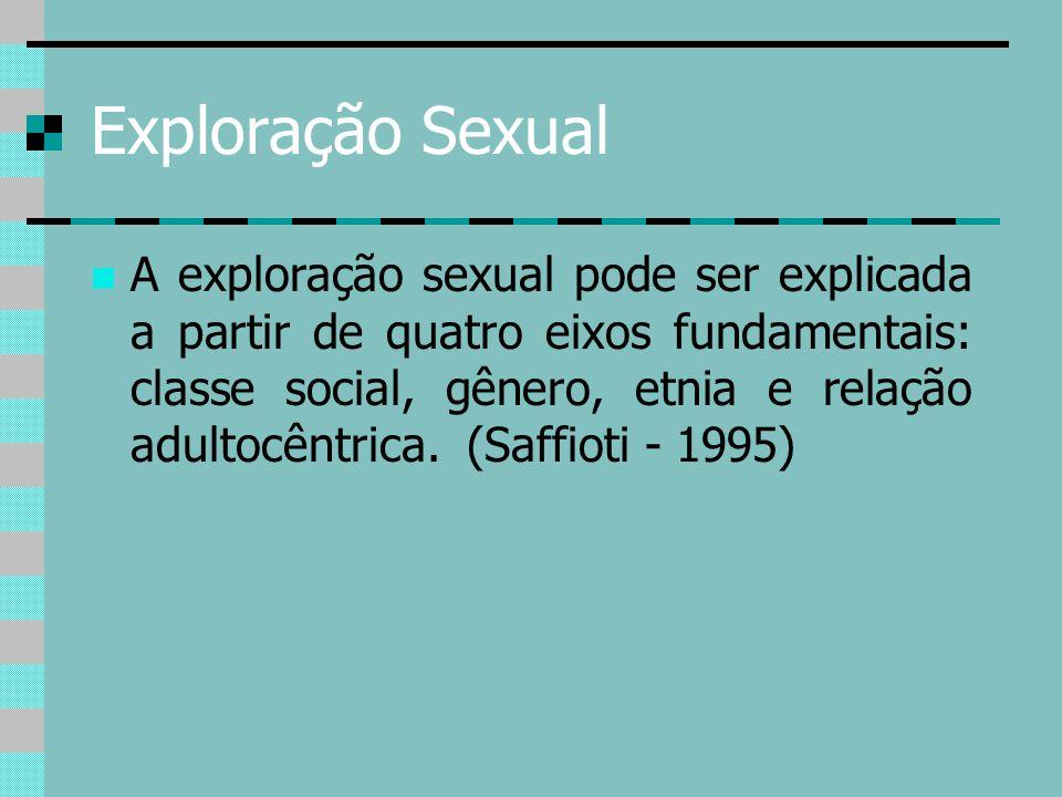 Exploração Sexual