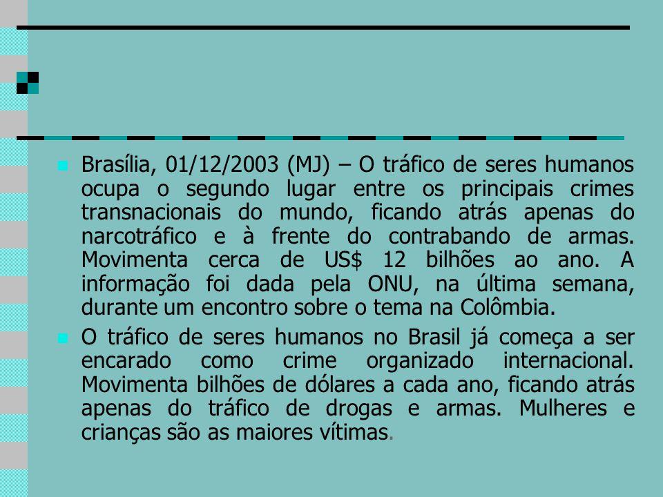Brasília, 01/12/2003 (MJ) – O tráfico de seres humanos ocupa o segundo lugar entre os principais crimes transnacionais do mundo, ficando atrás apenas do narcotráfico e à frente do contrabando de armas. Movimenta cerca de US$ 12 bilhões ao ano. A informação foi dada pela ONU, na última semana, durante um encontro sobre o tema na Colômbia.