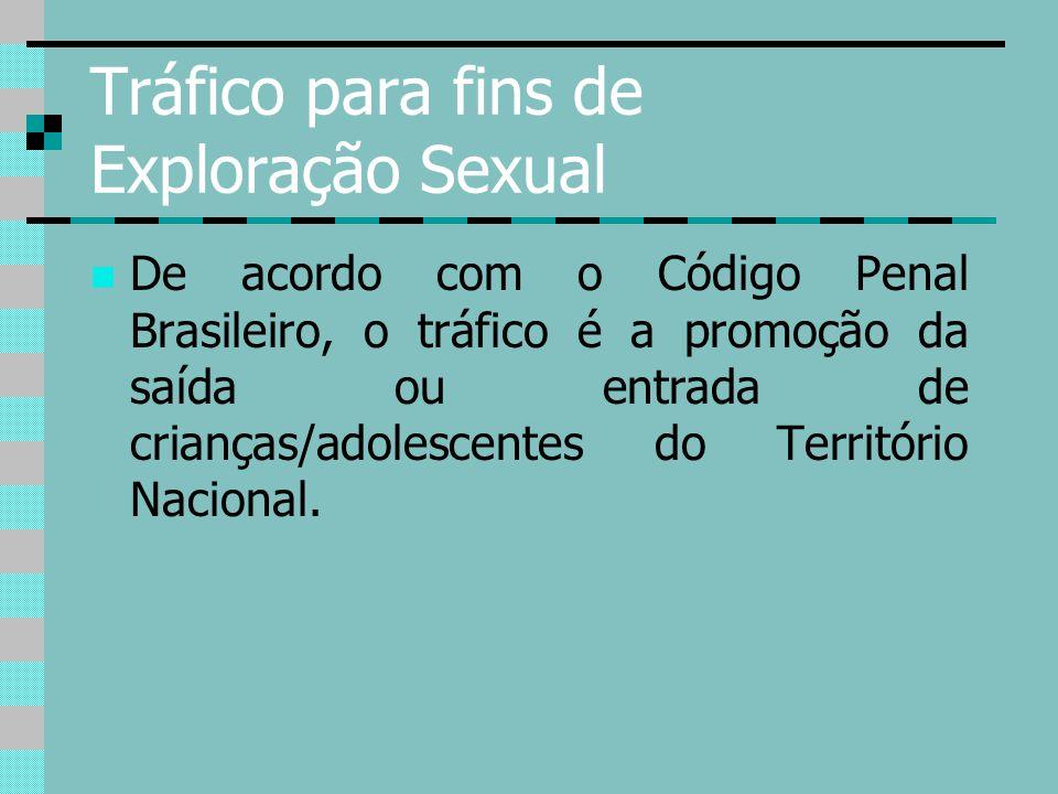 Tráfico para fins de Exploração Sexual