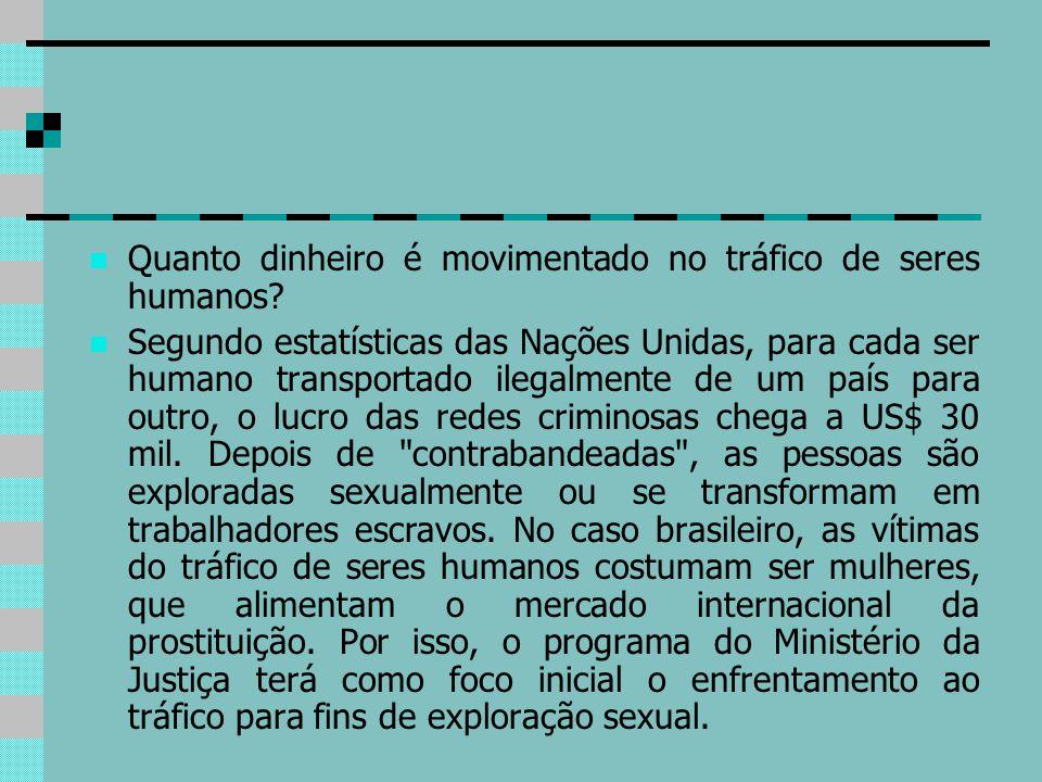 Quanto dinheiro é movimentado no tráfico de seres humanos