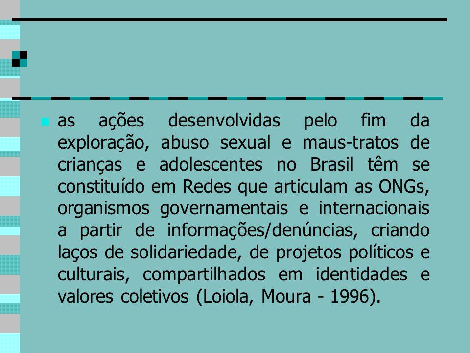 as ações desenvolvidas pelo fim da exploração, abuso sexual e maus-tratos de crianças e adolescentes no Brasil têm se constituído em Redes que articulam as ONGs, organismos governamentais e internacionais a partir de informações/denúncias, criando laços de solidariedade, de projetos políticos e culturais, compartilhados em identidades e valores coletivos (Loiola, Moura - 1996).