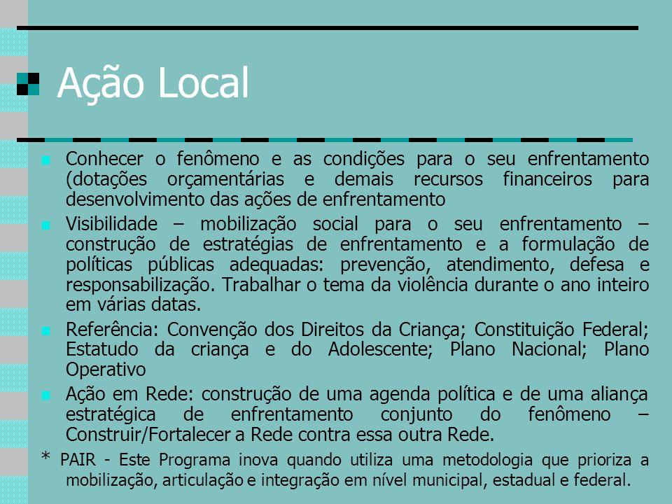 Ação Local