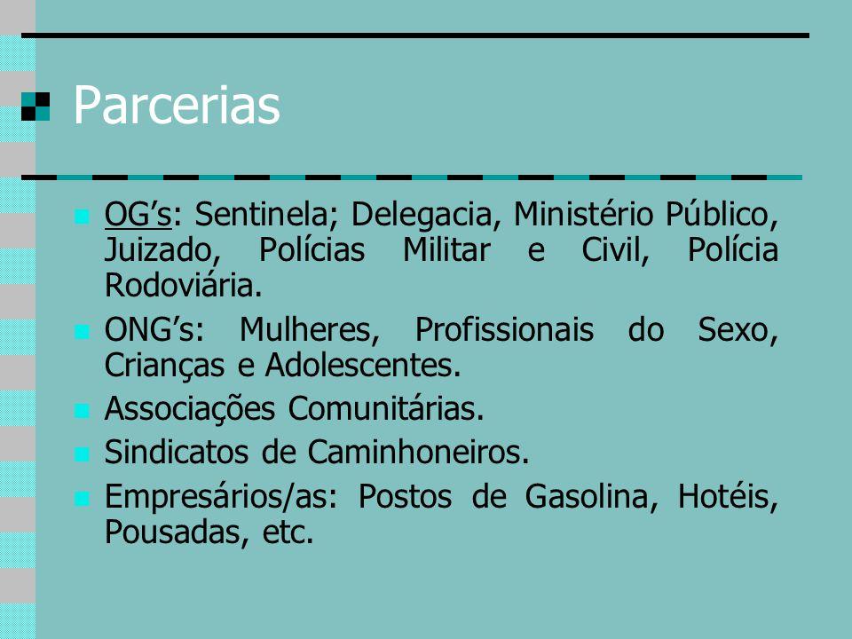 Parcerias OG's: Sentinela; Delegacia, Ministério Público, Juizado, Polícias Militar e Civil, Polícia Rodoviária.