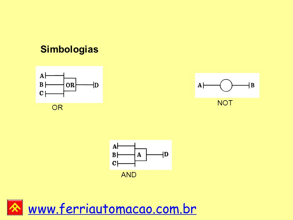 Simbologias NOT OR AND