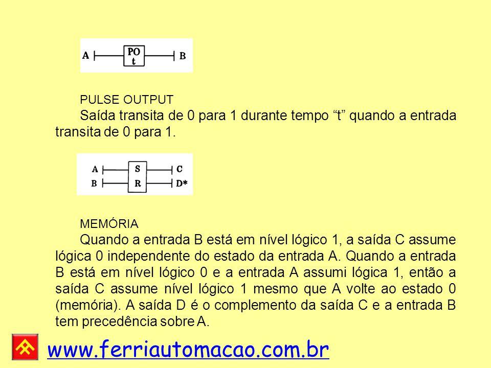 PULSE OUTPUT Saída transita de 0 para 1 durante tempo t quando a entrada transita de 0 para 1. MEMÓRIA.