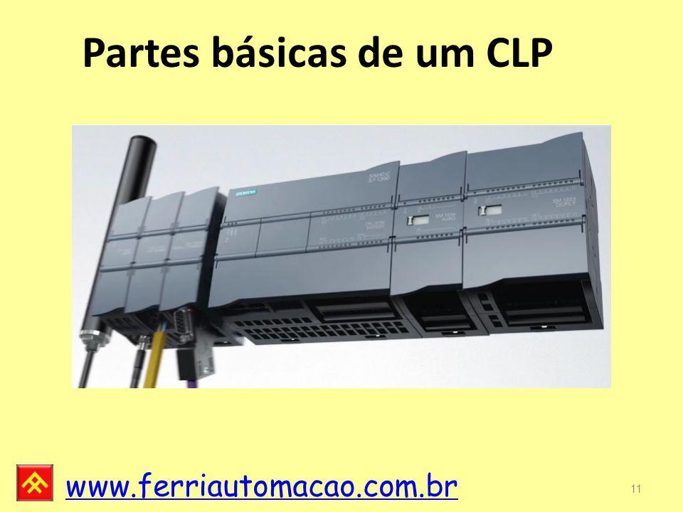 Partes básicas de um CLP