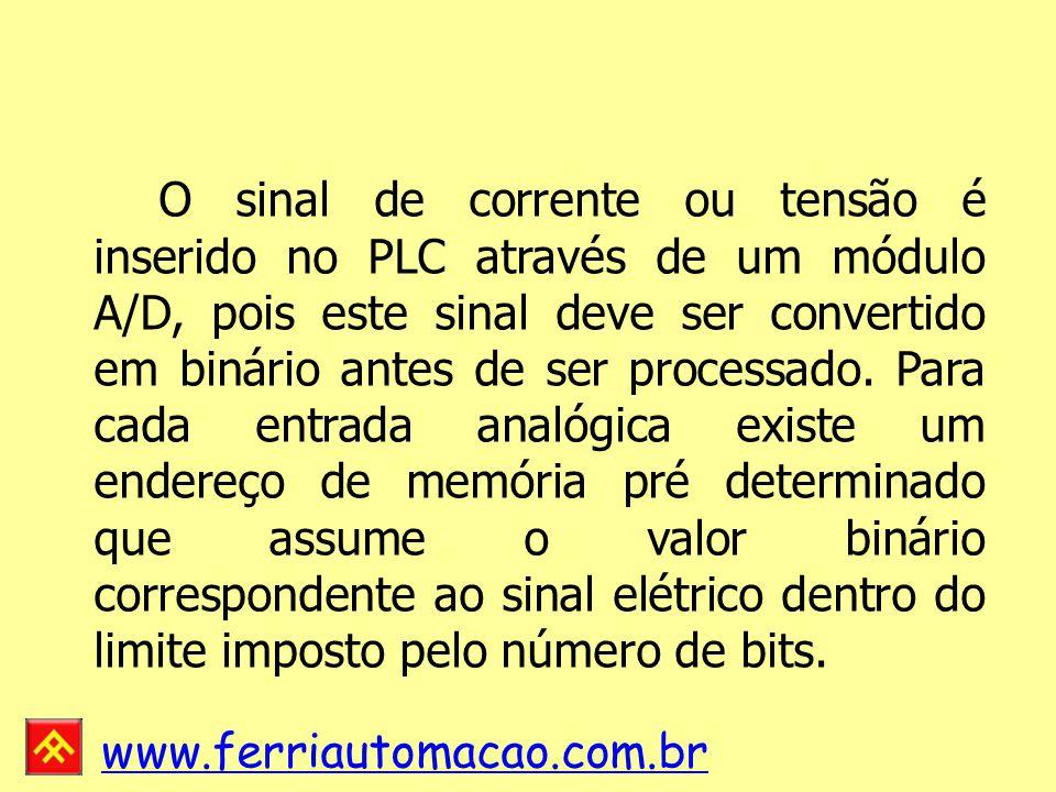 O sinal de corrente ou tensão é inserido no PLC através de um módulo A/D, pois este sinal deve ser convertido em binário antes de ser processado.
