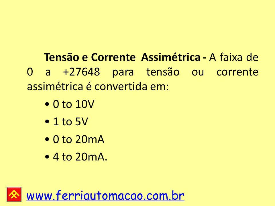 Tensão e Corrente Assimétrica - A faixa de 0 a +27648 para tensão ou corrente assimétrica é convertida em: • 0 to 10V • 1 to 5V • 0 to 20mA • 4 to 20mA.