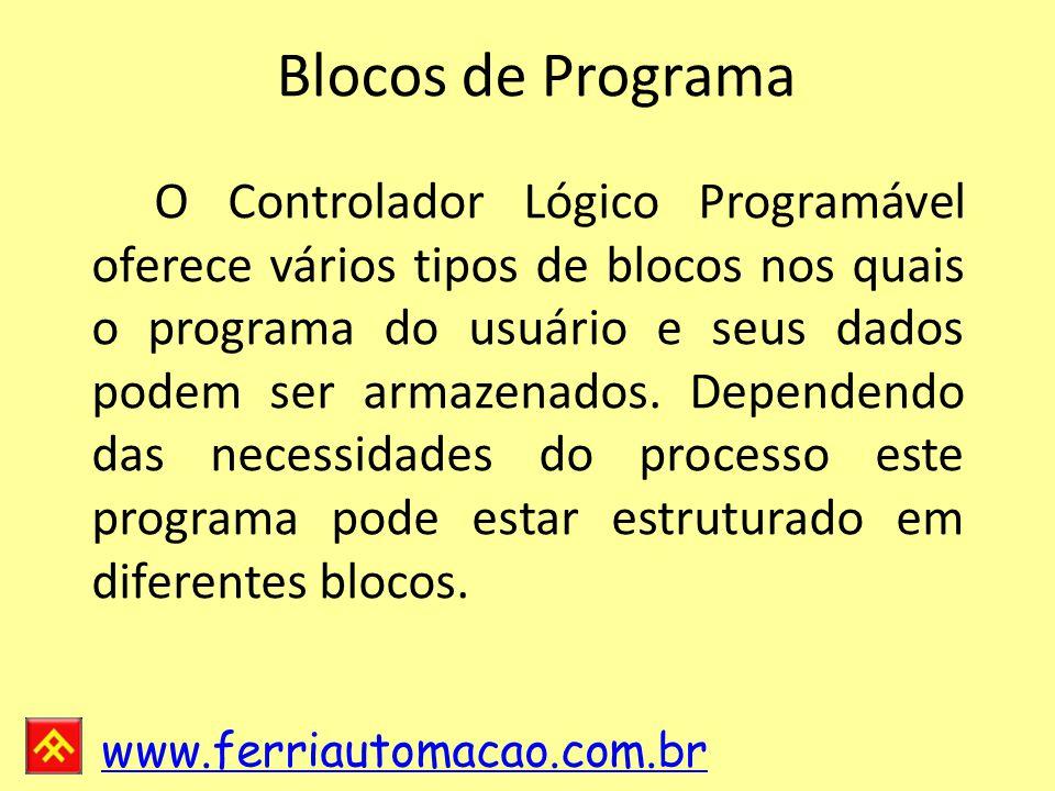 Blocos de Programa