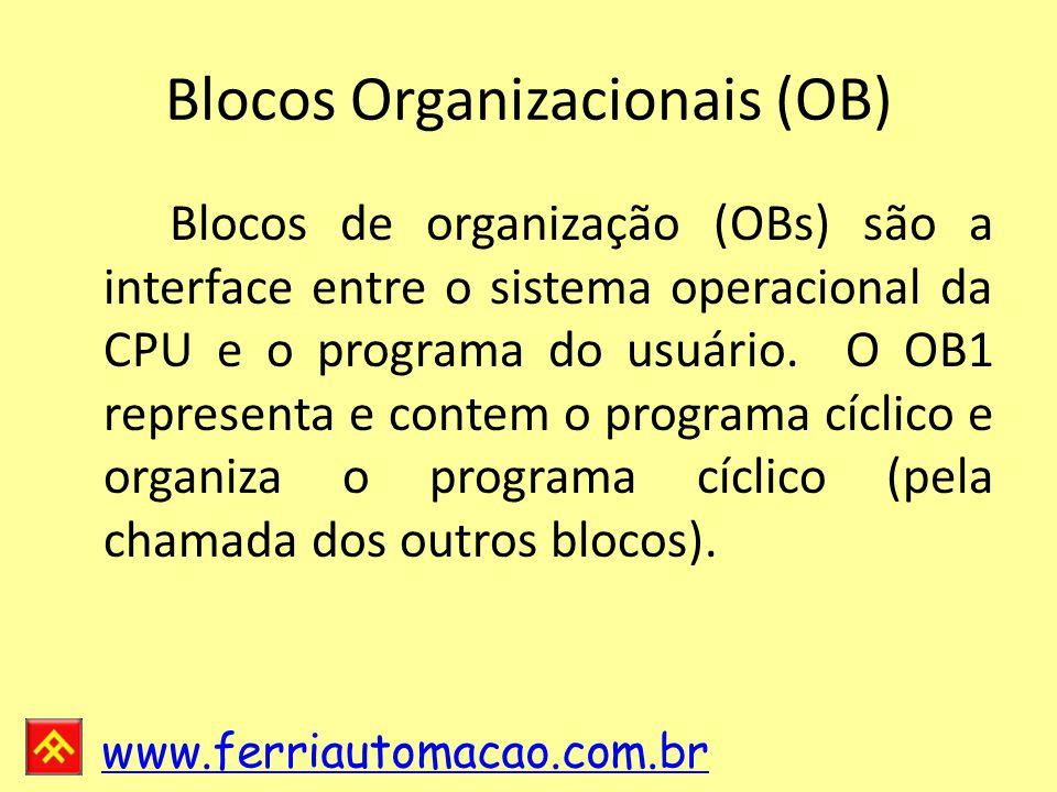 Blocos Organizacionais (OB)