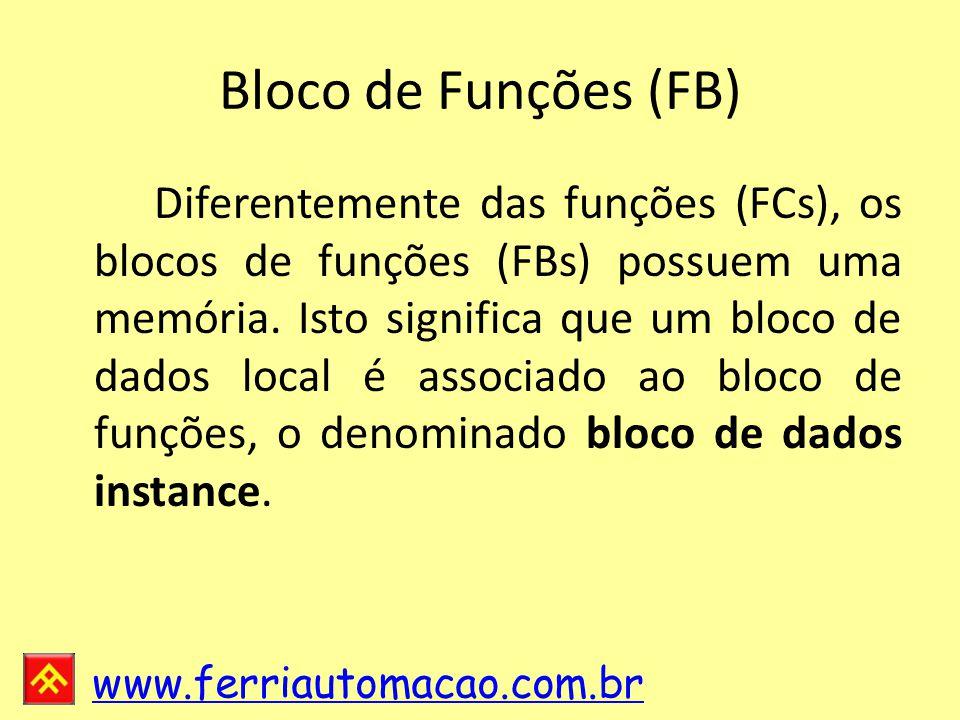 Bloco de Funções (FB)