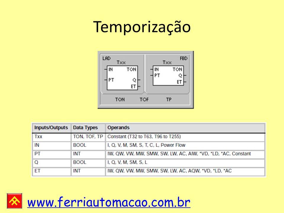 Temporização