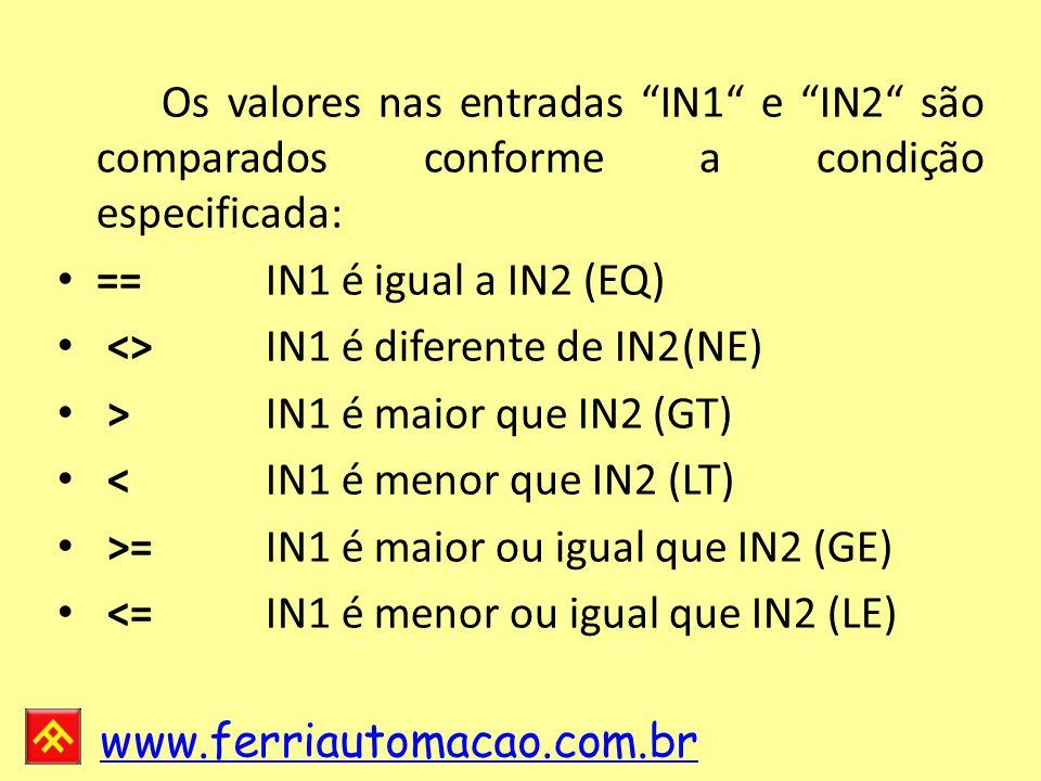 Os valores nas entradas IN1 e IN2 são comparados conforme a condição especificada:
