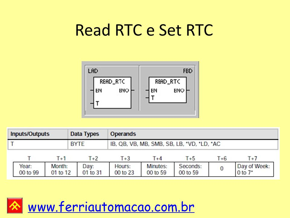 Read RTC e Set RTC