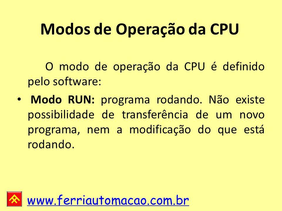 Modos de Operação da CPU