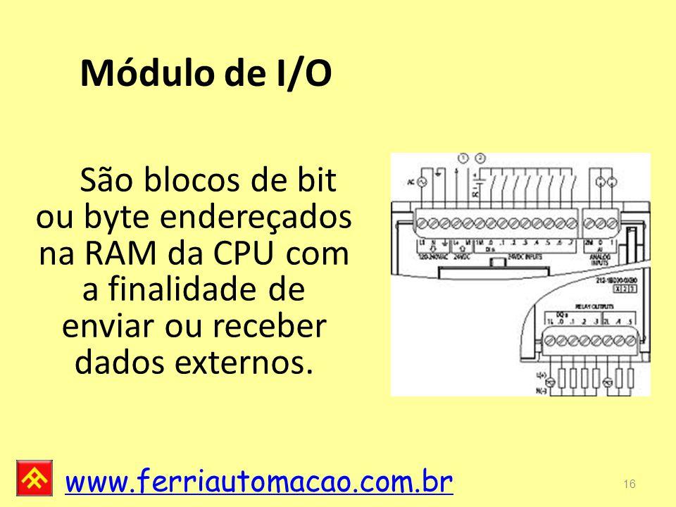 Módulo de I/O São blocos de bit ou byte endereçados na RAM da CPU com a finalidade de enviar ou receber dados externos.