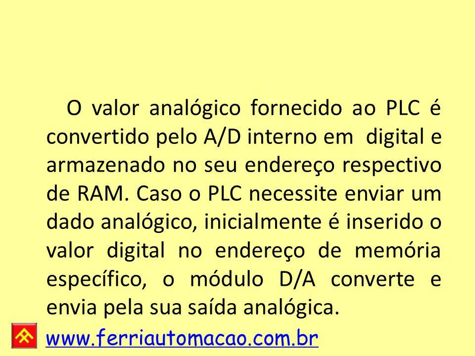 O valor analógico fornecido ao PLC é convertido pelo A/D interno em digital e armazenado no seu endereço respectivo de RAM.