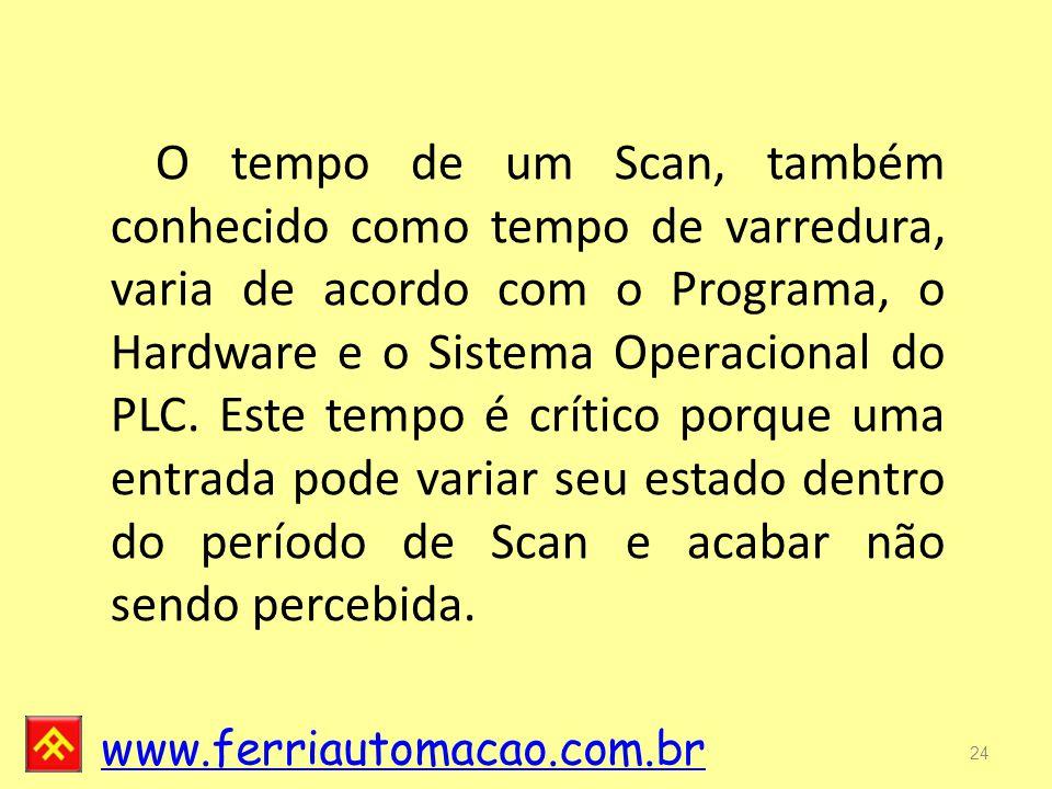O tempo de um Scan, também conhecido como tempo de varredura, varia de acordo com o Programa, o Hardware e o Sistema Operacional do PLC.