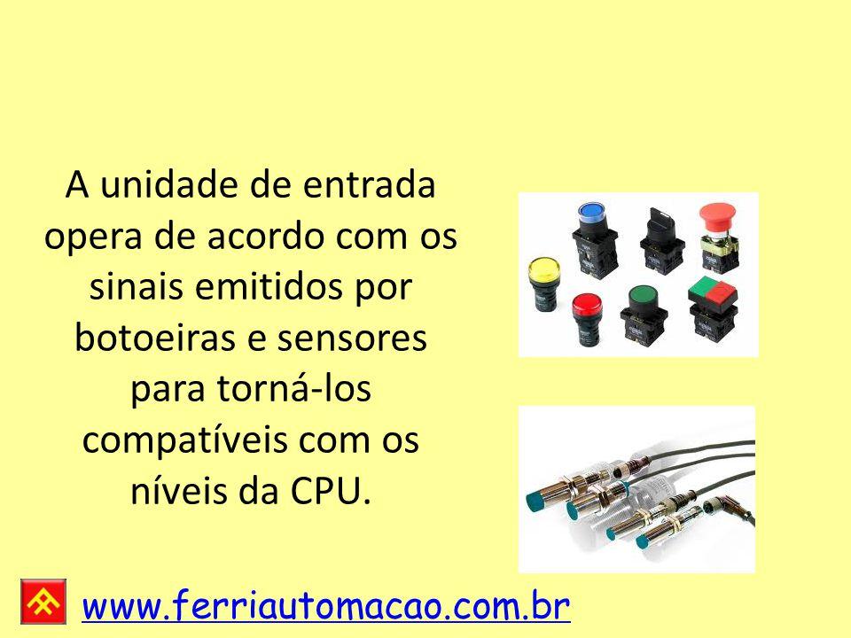 A unidade de entrada opera de acordo com os sinais emitidos por botoeiras e sensores para torná-los compatíveis com os níveis da CPU.
