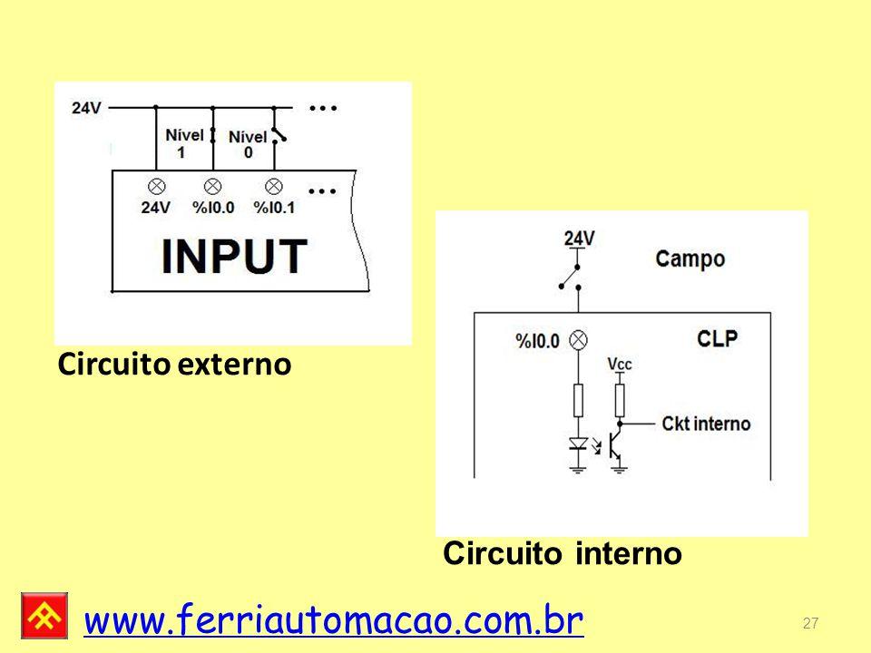 Circuito externo Circuito interno