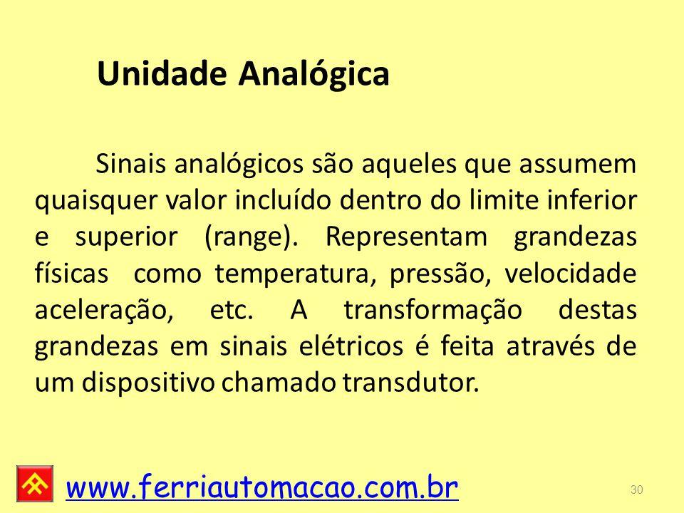 Unidade Analógica