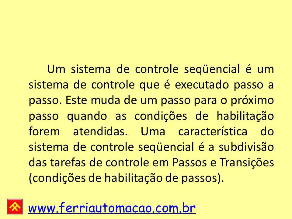 Um sistema de controle seqüencial é um sistema de controle que é executado passo a passo.