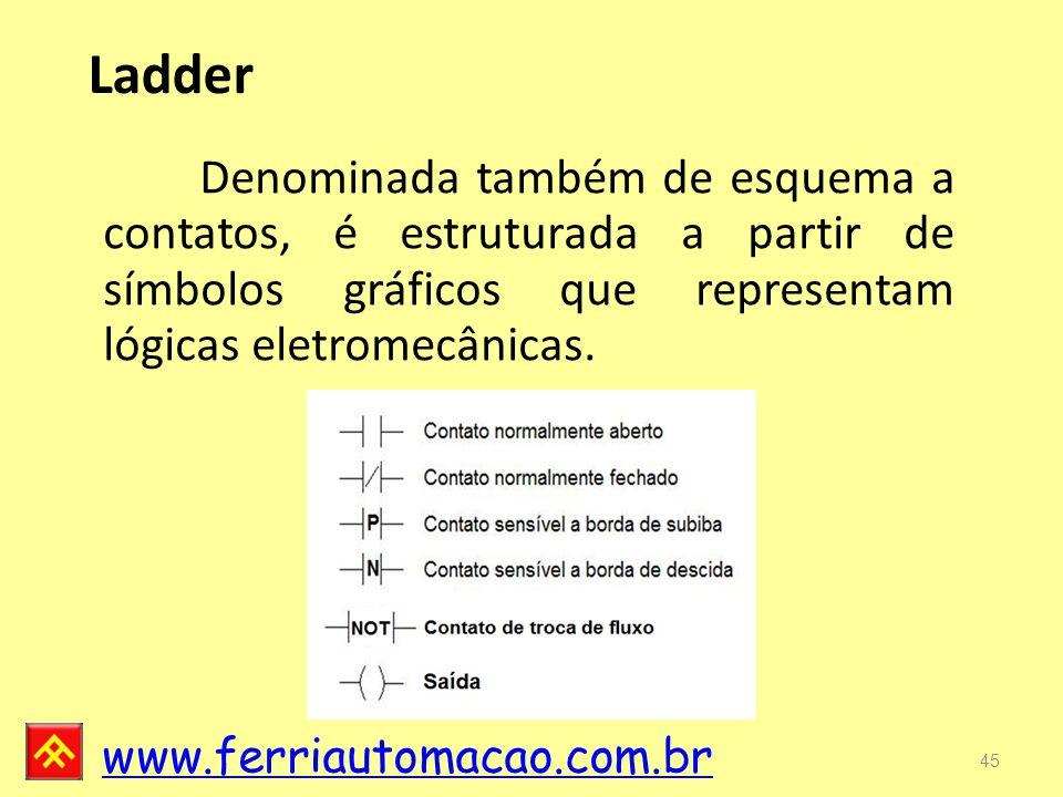 Ladder Denominada também de esquema a contatos, é estruturada a partir de símbolos gráficos que representam lógicas eletromecânicas.