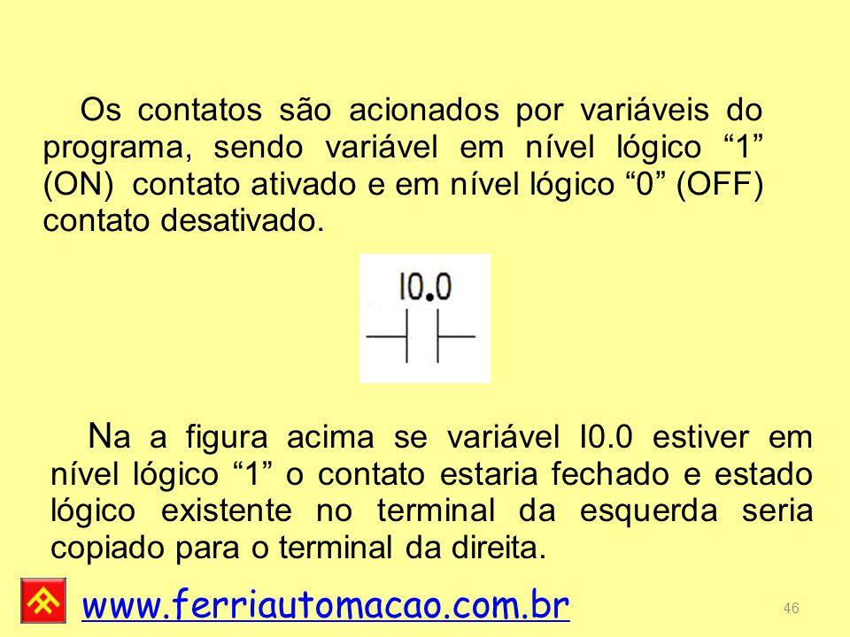 Os contatos são acionados por variáveis do programa, sendo variável em nível lógico 1 (ON) contato ativado e em nível lógico 0 (OFF) contato desativado.