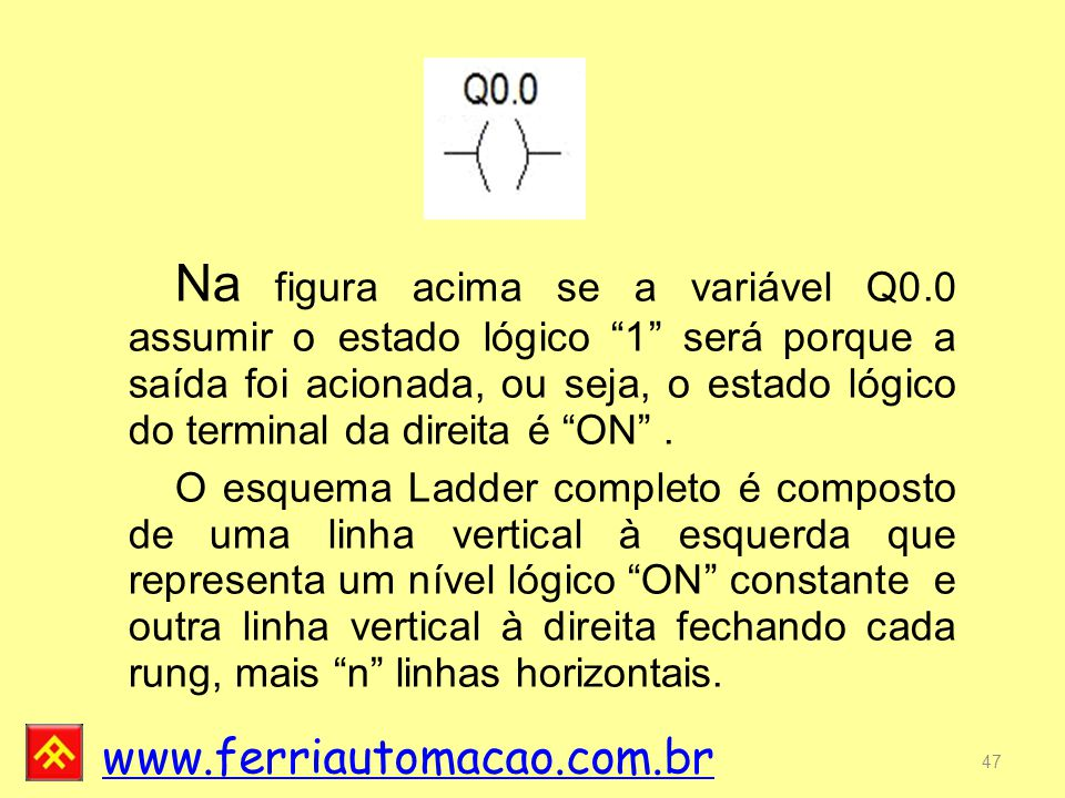 Na figura acima se a variável Q0