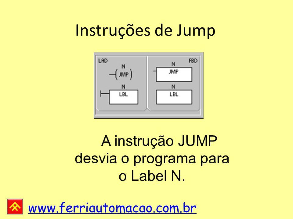 A instrução JUMP desvia o programa para o Label N.