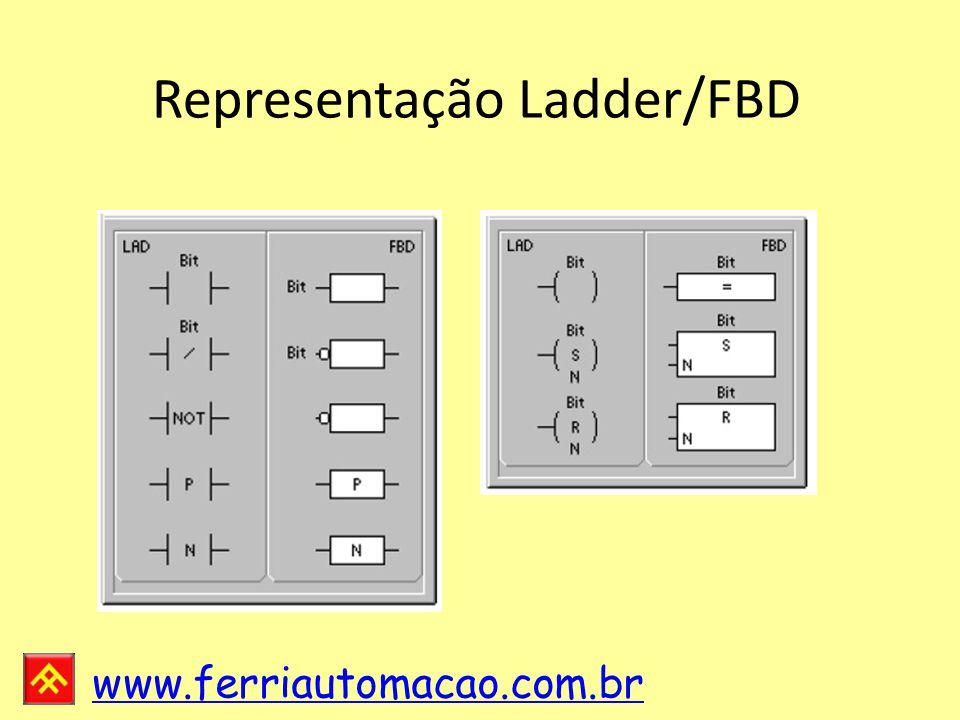 Representação Ladder/FBD