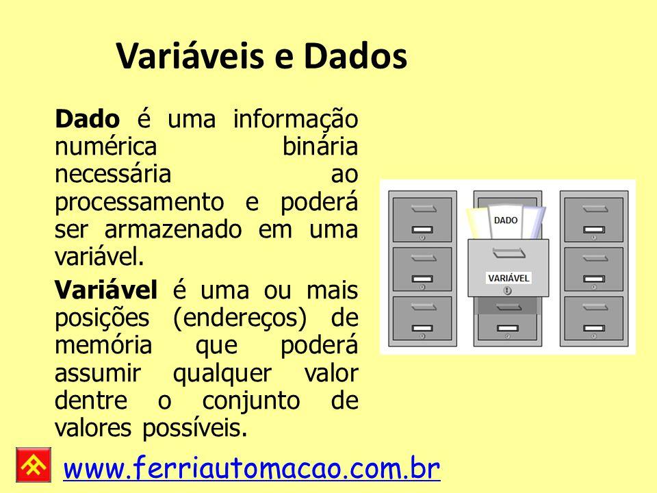 Variáveis e Dados Dado é uma informação numérica binária necessária ao processamento e poderá ser armazenado em uma variável.