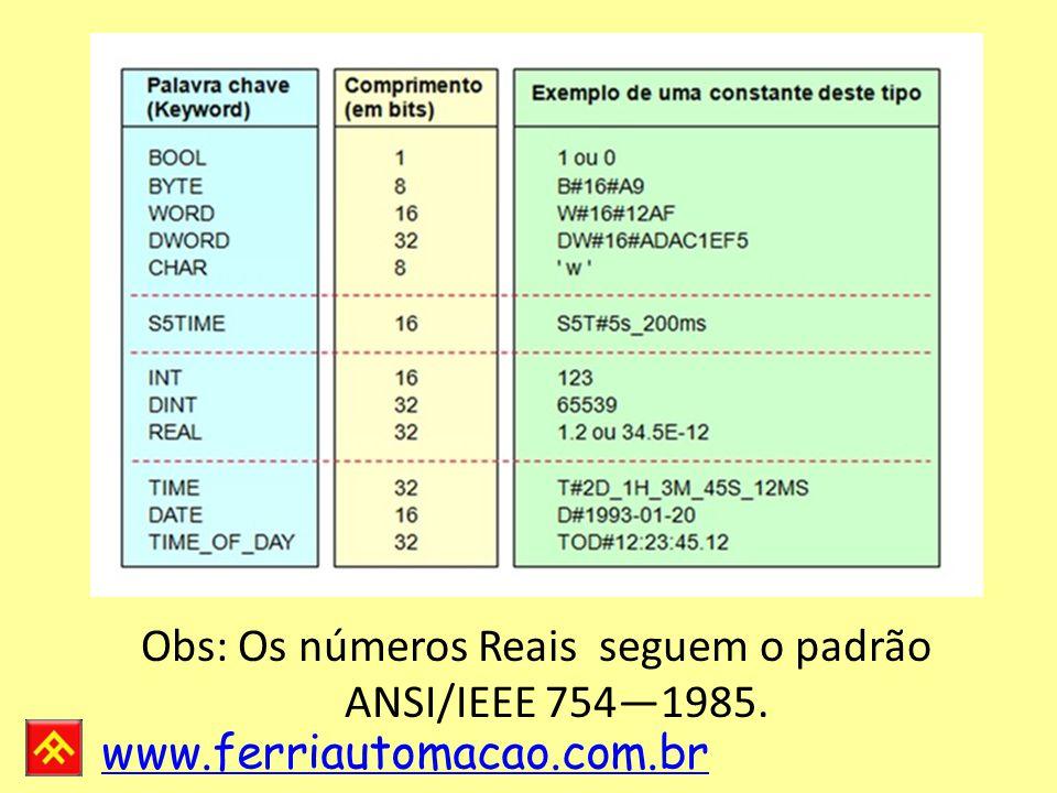 Obs: Os números Reais seguem o padrão ANSI/IEEE 754—1985.