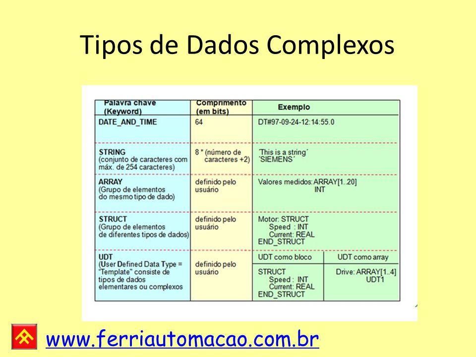 Tipos de Dados Complexos