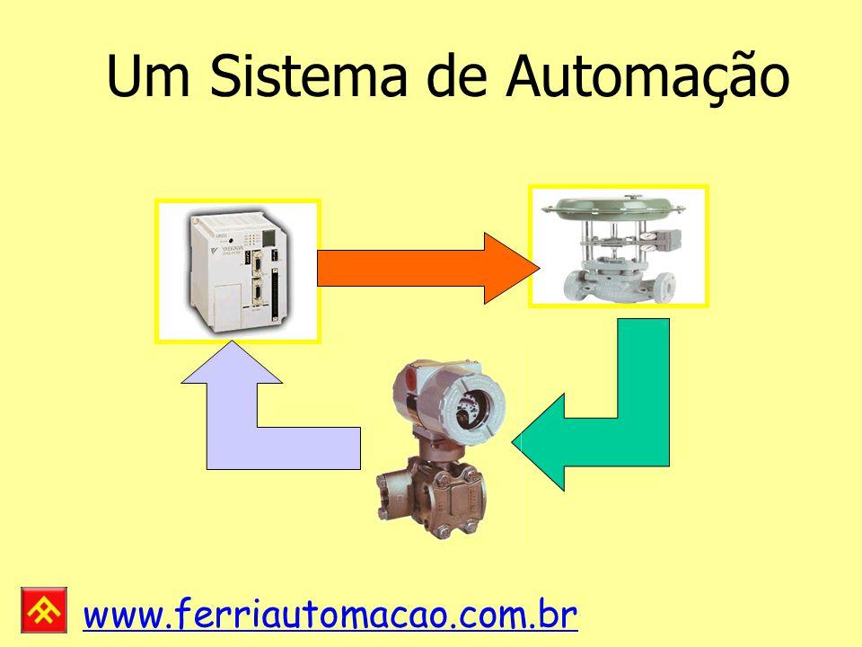 Um Sistema de Automação