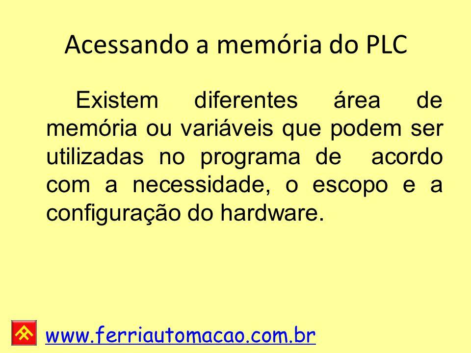 Acessando a memória do PLC