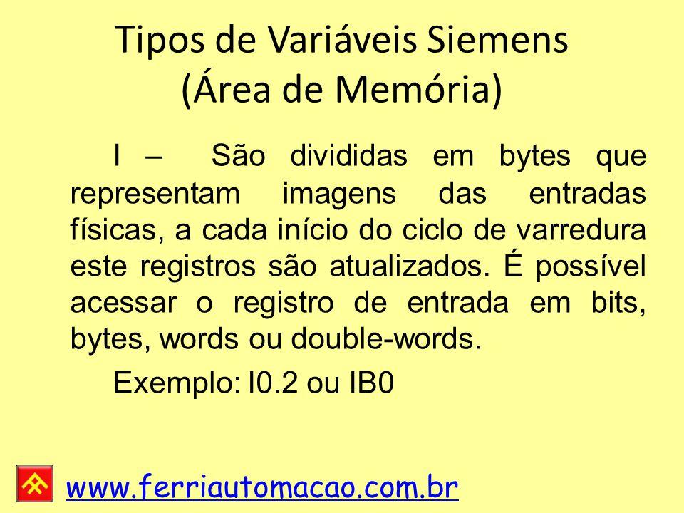 Tipos de Variáveis Siemens (Área de Memória)