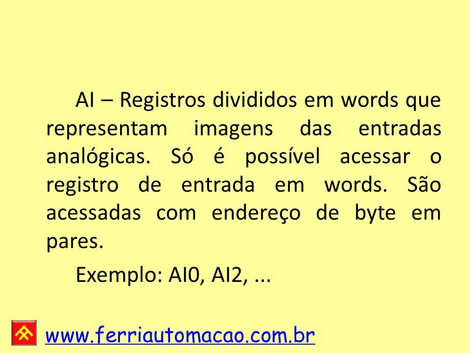 AI – Registros divididos em words que representam imagens das entradas analógicas.