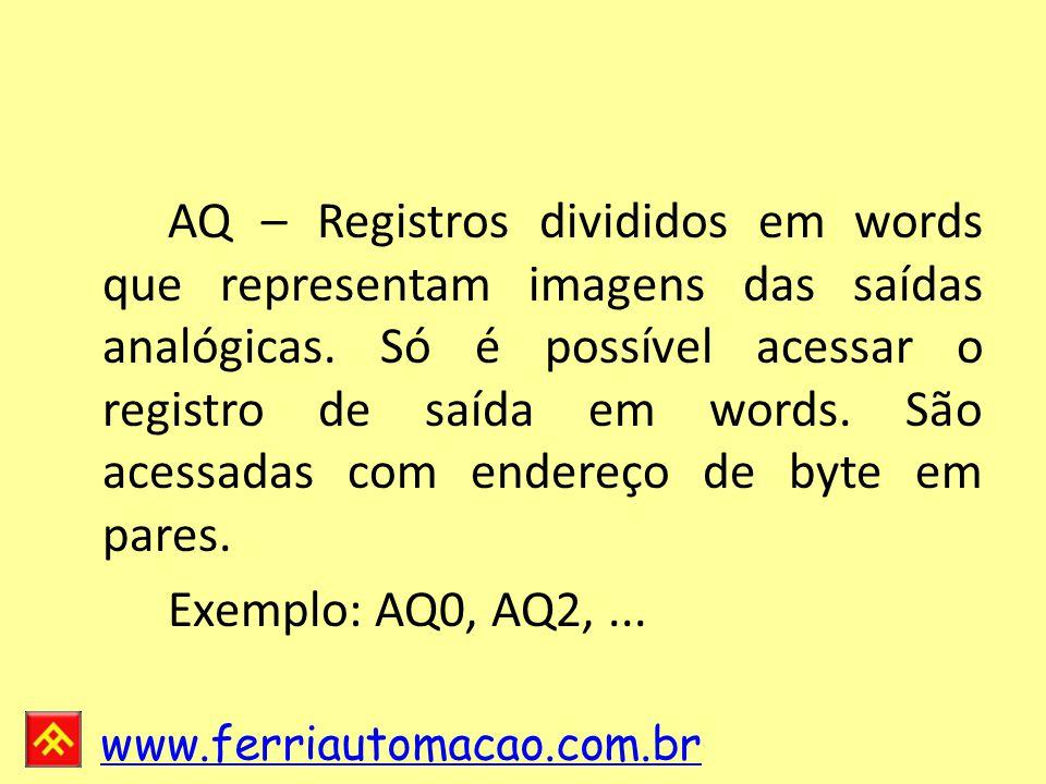 AQ – Registros divididos em words que representam imagens das saídas analógicas.