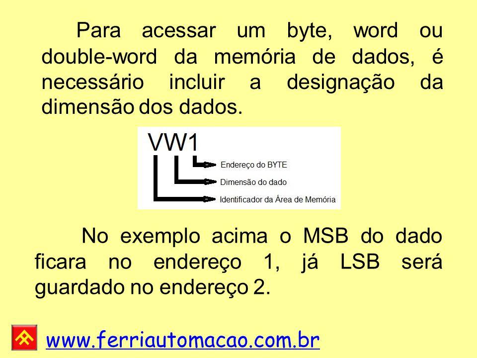Para acessar um byte, word ou double-word da memória de dados, é necessário incluir a designação da dimensão dos dados.
