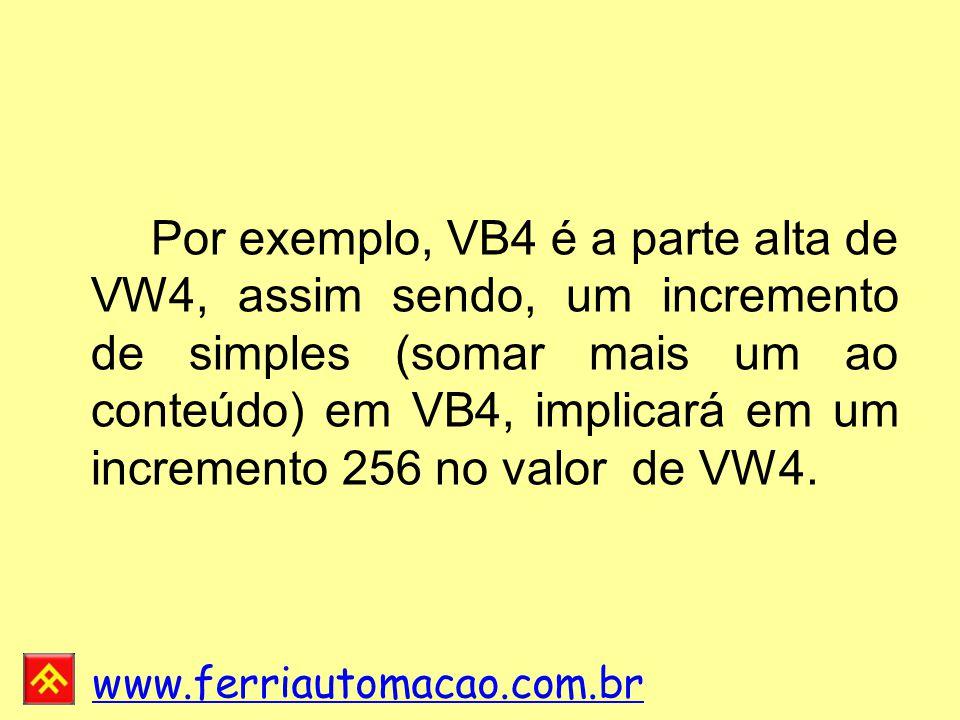 Por exemplo, VB4 é a parte alta de VW4, assim sendo, um incremento de simples (somar mais um ao conteúdo) em VB4, implicará em um incremento 256 no valor de VW4.