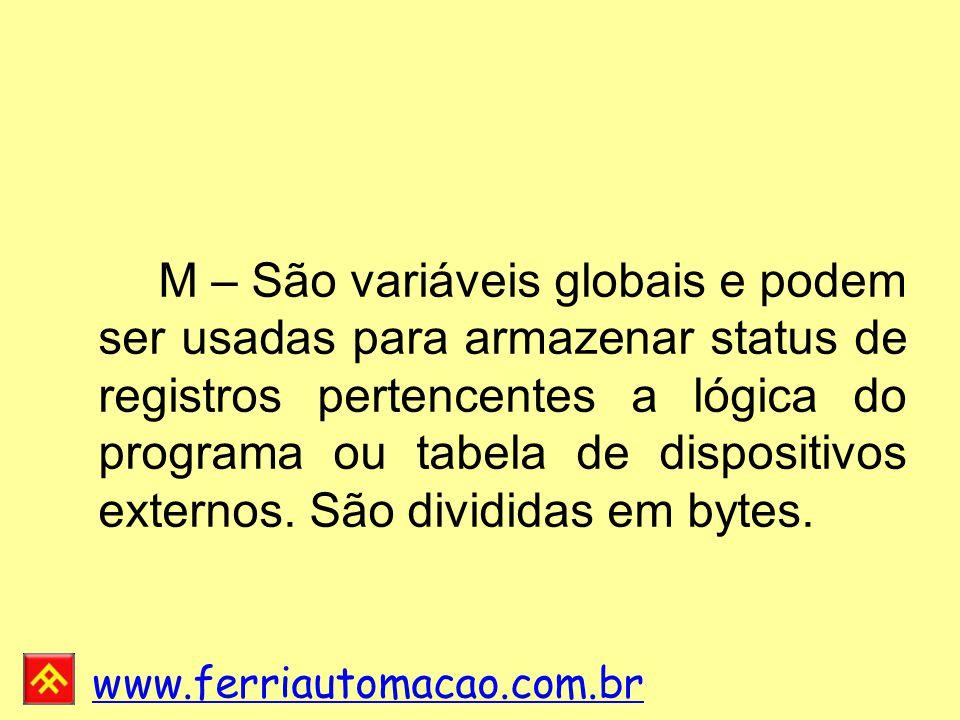 M – São variáveis globais e podem ser usadas para armazenar status de registros pertencentes a lógica do programa ou tabela de dispositivos externos.