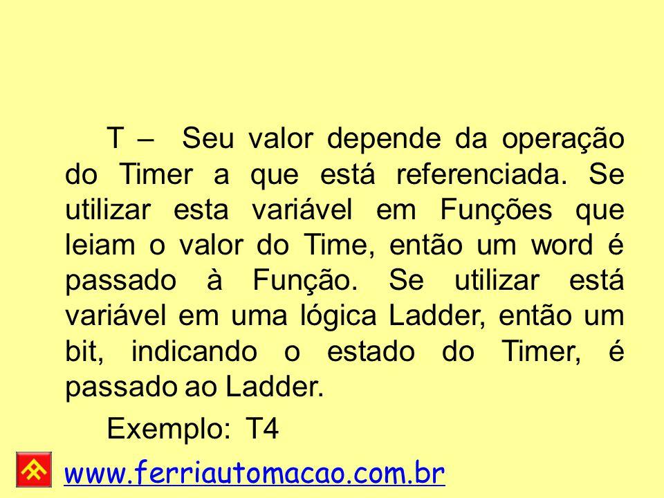 T – Seu valor depende da operação do Timer a que está referenciada