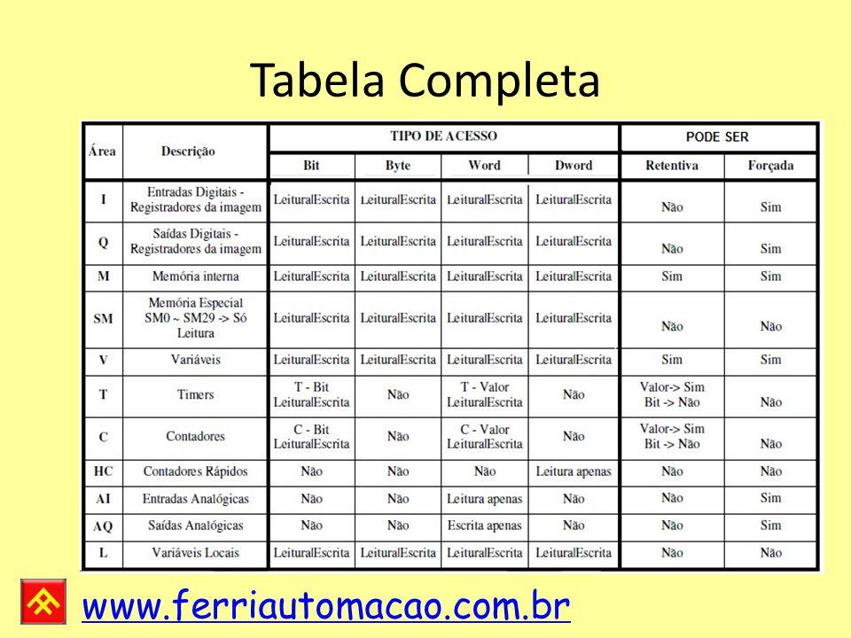 Tabela Completa